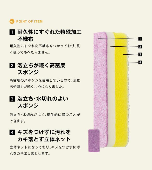 point of item 長持ちスポンジソフト