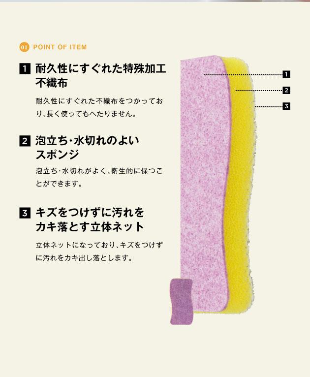 point of item 長持ちスポンジ 薄型